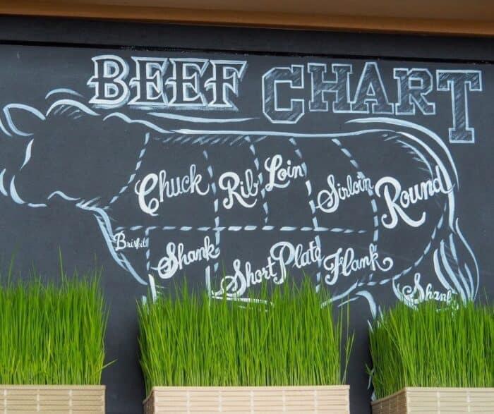chalkboard beef chart chuck
